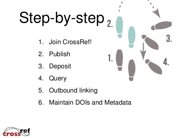 Step-by-step 1. Join CrossRef! 2. Publish 3. Deposit 4. Query 5. Outbound linking 6. Maintain DOIs and Metadata