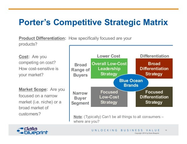 samsung differentiation strategy Analysis of samsung's business strategy and competitive advantage differentiation ignore the chinese competition•forces samsung to innovate at a faster pace to maintain technological edge.