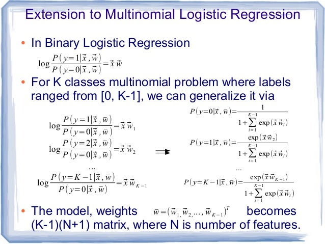 regression analysis of cost function Regression analysis in quadratic regression the function is a parabola the axis are square footage vs cost in thousands.