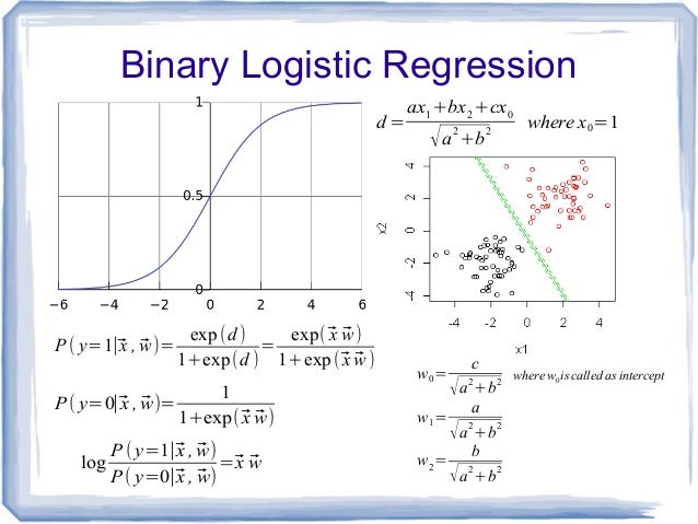 Multinomial Logistic Regression with Apache Spark Y Intercept Example