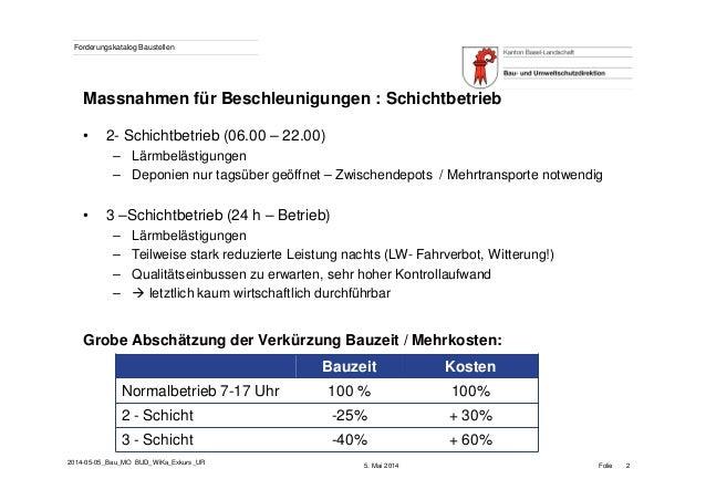 2014-05-05_Bau_MO BUD_WiKa_Exkurs_UR Folie Forderungskatalog Baustellen Massnahmen für Beschleunigungen : Schichtbetrieb 2...