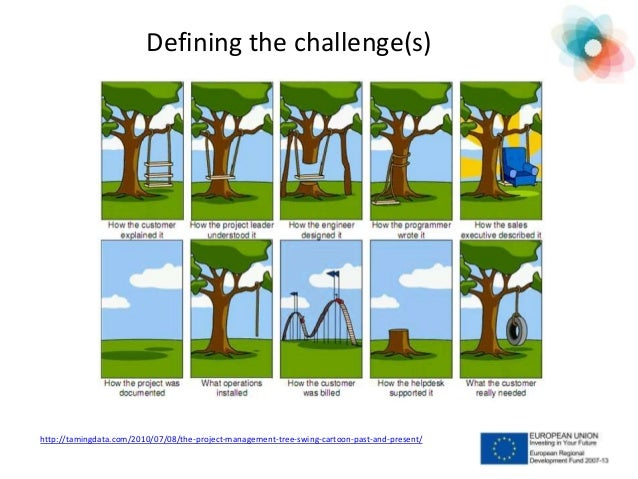 Article2672602 together with The Planning Phase Project Phases And Lifecycle Planning further 2014 0709 Heritage Hub Edited in addition Trust Clear  munication And Project Management further Hidden agenda. on tree swing cartoon project management
