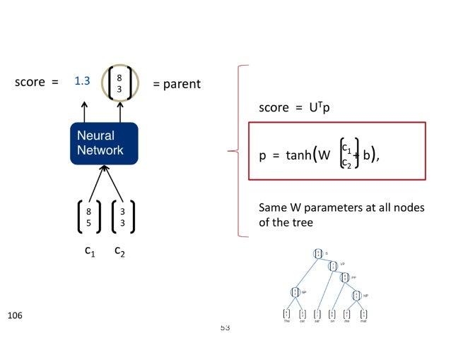 Vector space nptel pdf