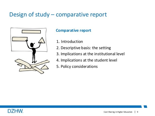 Comparative case study method