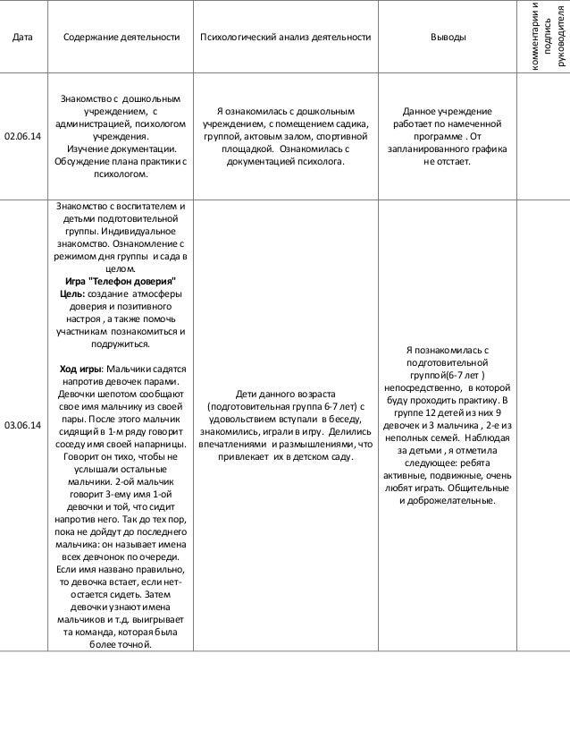 самоанализ студента по практике в детском саду образец - фото 3