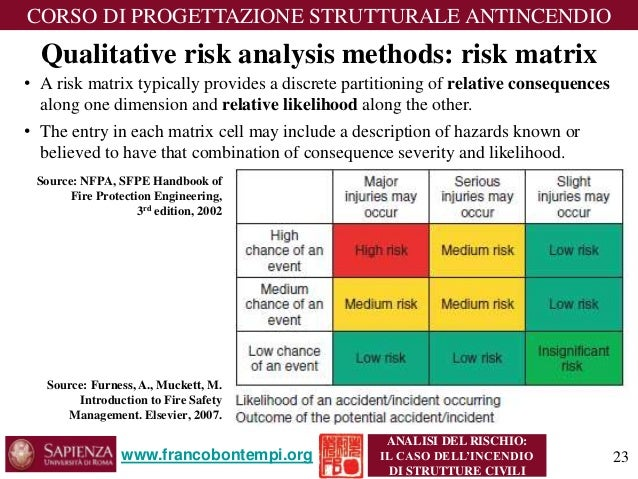 him420 quality and risk scenario case Improving patient safety in long-term case discussion and role play (2 scenarios) that a resident is doing something that puts him or her at risk of.