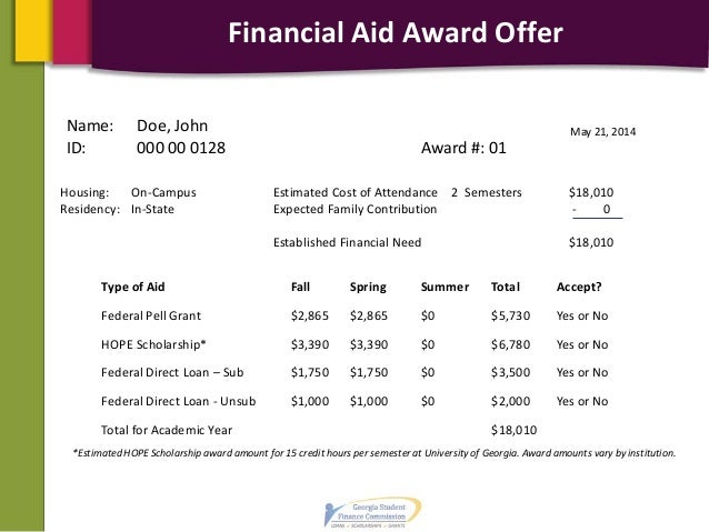 2014 2015 Financial Aid Presentation Pdf