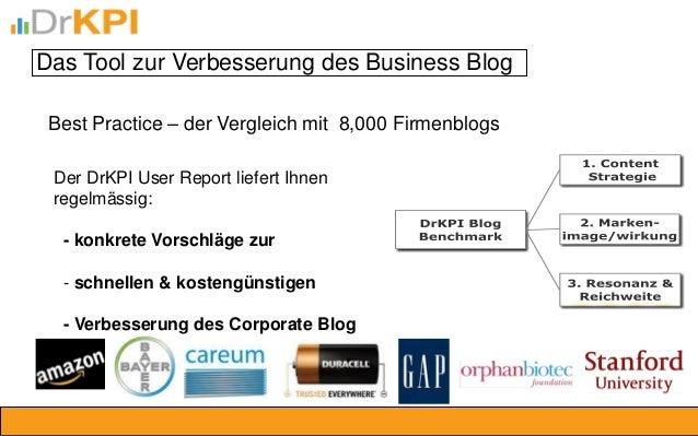 Best Practice – der Vergleich mit 8,000 Firmenblogs  Das Tool zur Verbesserung des Business Blog  Der DrKPI User Report li...