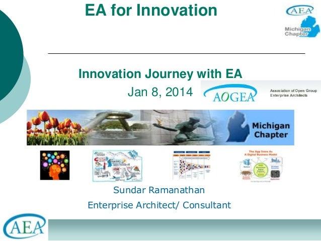EA for Innovation  Innovation Journey with EA Jan 8, 2014  Sundar Ramanathan Enterprise Architect/ Consultant