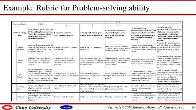 critical thinking rubric high school