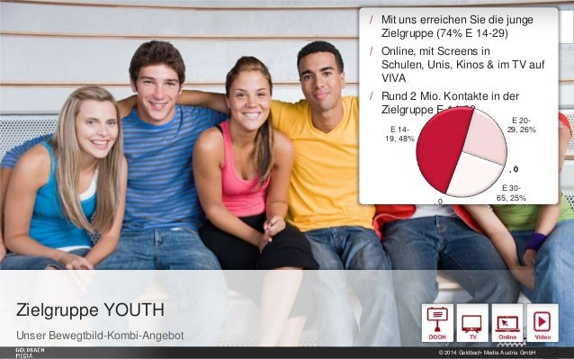 / Mit uns erreichen Sie die junge Zielgruppe (74% E 14-29) / Online, mit Screens in Schulen, Unis, Kinos & im TV auf VIVA ...