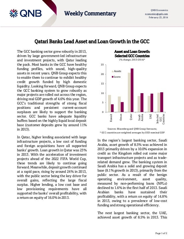 Qatari Banks Lead Asset and Loan Growth