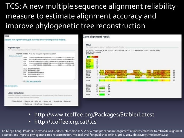 TCS:A new multiple sequence alignment reliability measure to estimate alignment accuracy and improve phylogenetic tree rec...