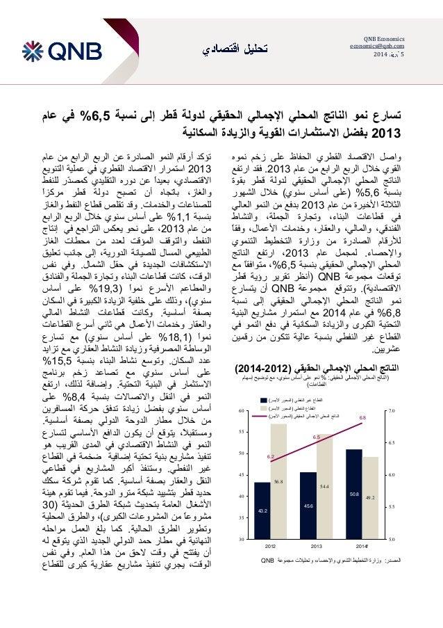 تسارع نمو الناتج المحلي الإجمالي الحقيقي لدولة قطر إلى نسبة 6,5% في عام 2013 بفضل الاستثمارات القوية والزيادة السكانية