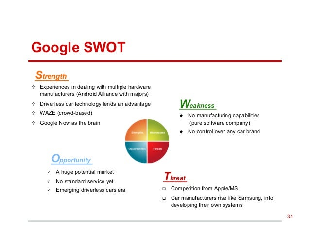 google swot analysis Google google inc is a tech company that operates globally offering services such as search, advertising, enterprise, operating systems, as well as other hardware.