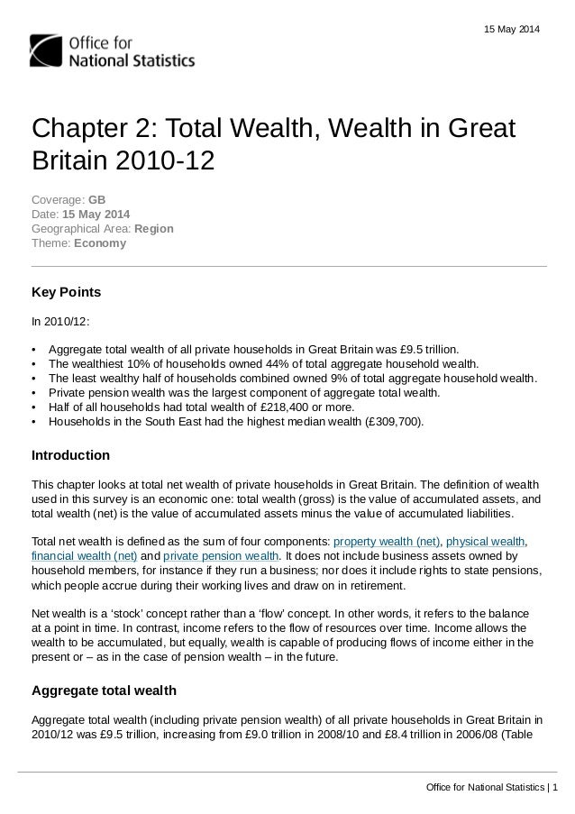 15 May 2014 Office for National Statistics | 1 Chapter 2: Total Wealth, Wealth in Great Britain 2010-12 Coverage: GB Date:...