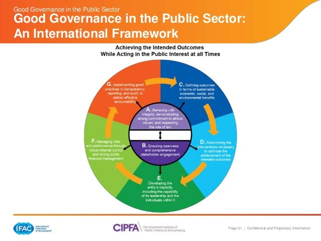good governance and role of public The outcome of public procurement reforms being carried out in most developing countries is negligible and has not provided significant support for good governance in the procurement sector despite having sound objectives with the initiatives.