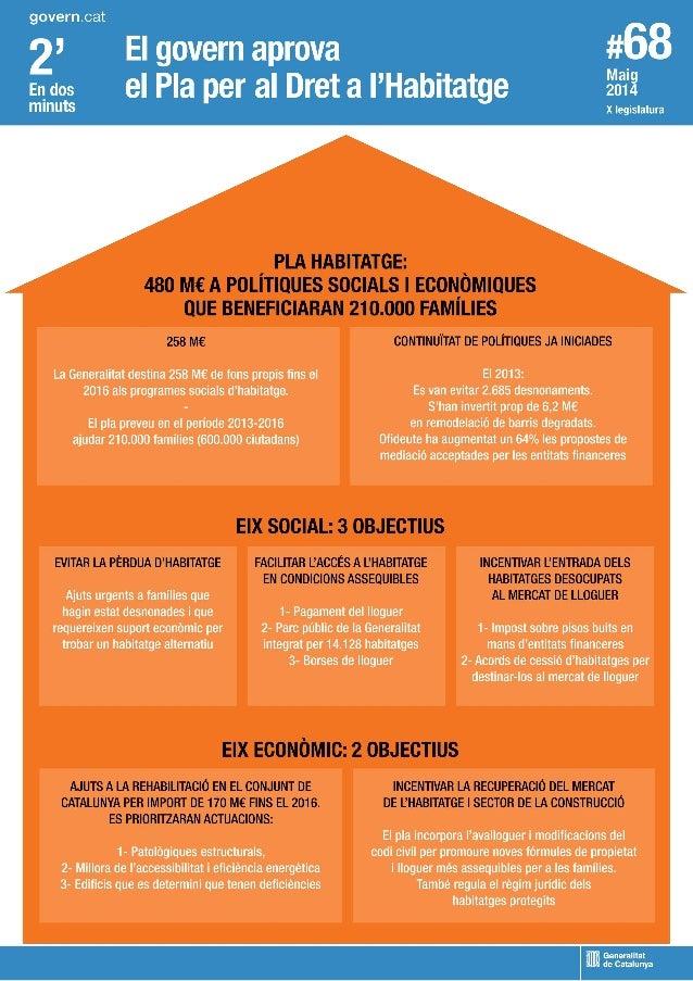 Pla pel Dret a l'Habitatge
