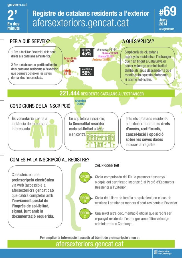 2' #69 En dos minuts Juny 2014 X legislatura govern.cat Registre de catalans residents a l'exterior afersexteriors.gencat....