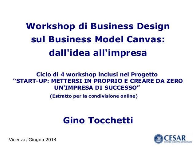 Workshop di Business Design sul Business Model Canvas: dall'idea all'impresa