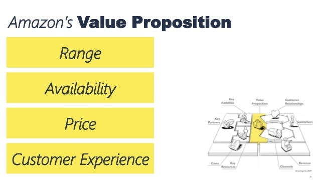 """value proposition amazon com Lake says that while she does think about amazon, that amazon offers a """"fundamentally different"""" value proposition with amazon, lake said,."""