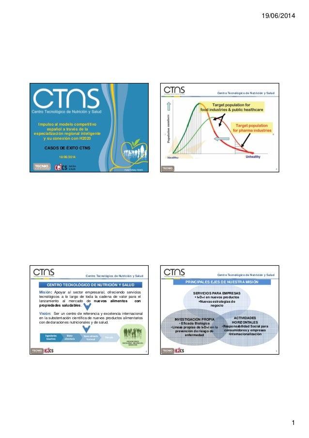 19/06/2014 1 Impulso al modelo competitivo español a través de la especialización regional inteligente y su conexión con H...