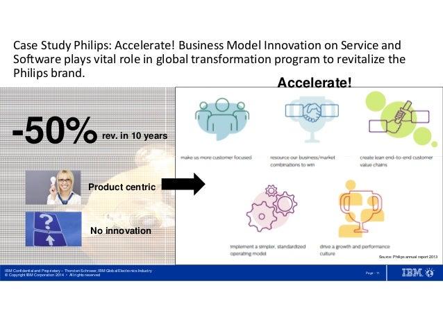 Pcfinancial business model innovations address