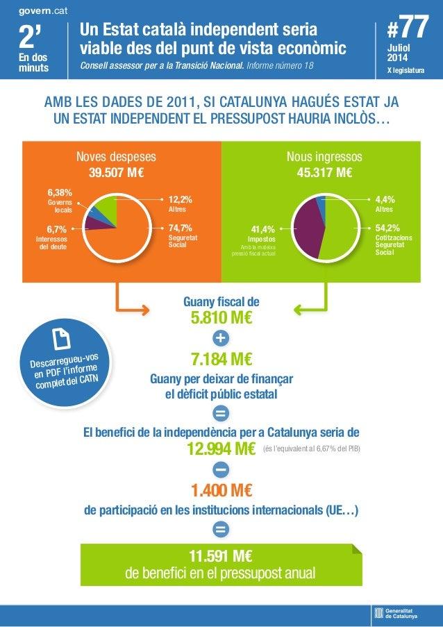 2' #77 En dos minuts Juliol 2014 X legislatura govern.cat Un Estat català independent seria viable des del punt de vista e...