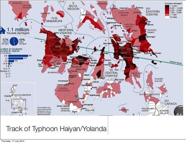 Track of Typhoon Haiyan/Yolanda Thursday, 17 July 2014