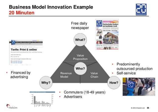 thesis business model innovation The innovation thesis needs to help take more deliberate investment decisions, both internally (own product development) and externally (investing in startups) the thesis will be used by more people than just the once that created it, thus clarity is a must.