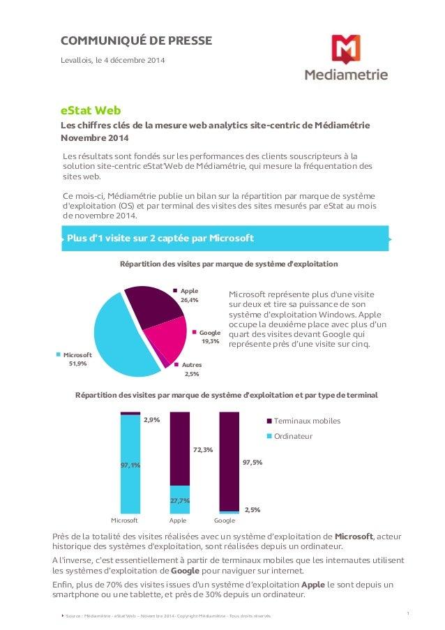 COMMUNIQUÉ DE PRESSE eStat Web Les chiffres clés de la mesure web analytics site-centric de Médiamétrie Novembre 2014  Lev...