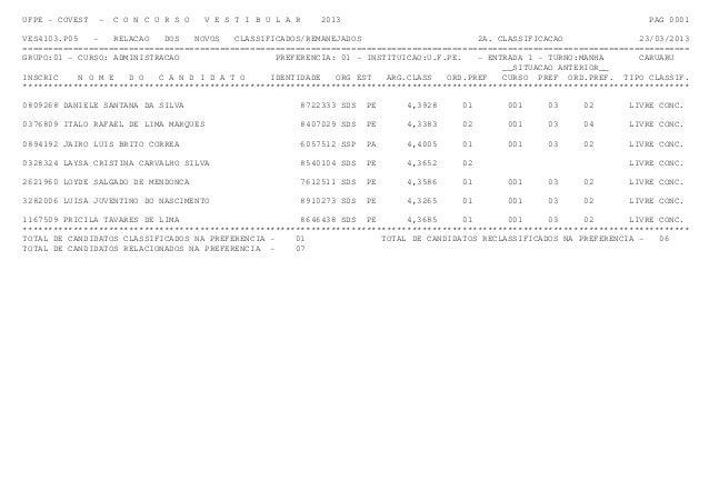 VESTIBULAR UFPE 2013 - Lista de Remanejamento