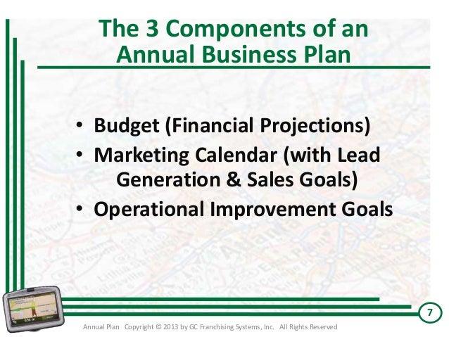 Business plan budget