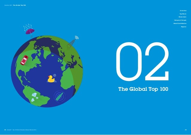Brandz Top 100 Most Valuable Global Brands 2014