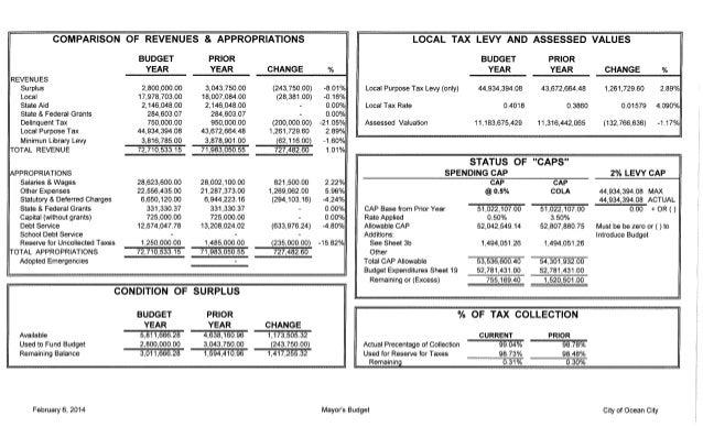 2014 Ocean City Budget (Feb. 13, 2014)