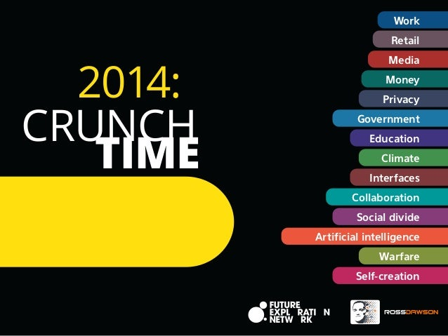 2014: Crunch Time!