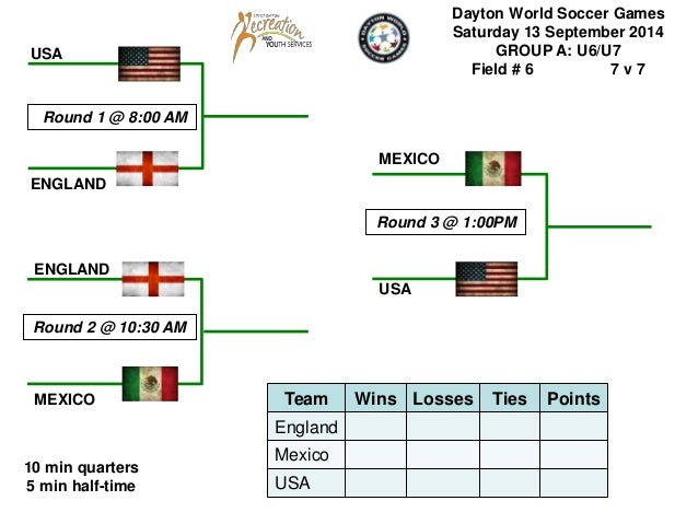 Dayton World Soccer Games 2014