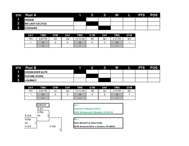 5TH Pool A 1 2 3 W L PTS POS 1 2 3 DAY TIME GYM DAY TIME GYM DAY TIME GYM FRI 8:30 PM SH Sat 10:15 AM SH Sat 3:15 PM SH 1 ...