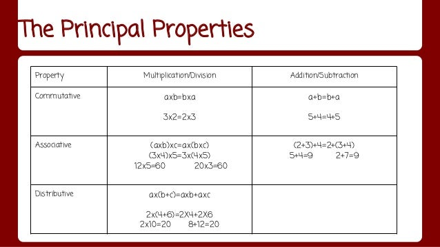 Distributive property 5th grade powerpoint