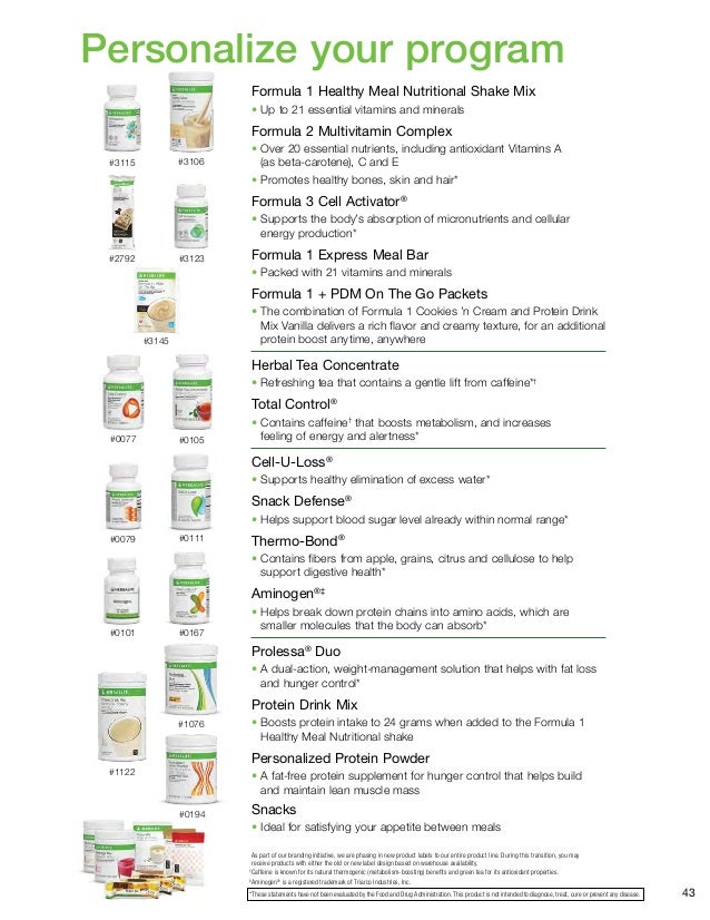 Don't Try Before You Read This Herbalife cellular nutrition diet ...