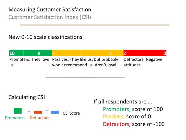 How to Improve Customer Satisfaction?