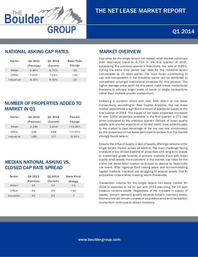 www.bouldergroup.com THE NET LEASE MARKET REPORT Q1 2014  Sector Q4 2013 Q1 2014 Basis Point (Previous) (Current) Change ...