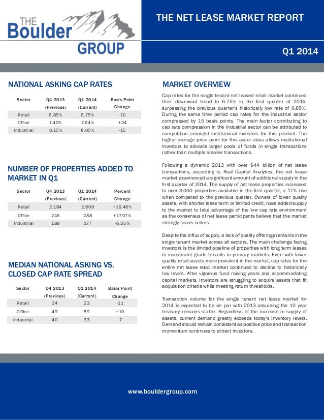 2014 q1 net lease research report