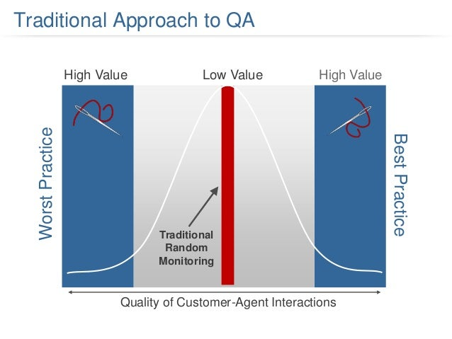 evaluating best practices managing quality speed Strategic management for competitive advantage  integrated set of actions aimed at securing a sustainable competitive advantage  quality of preparatory.
