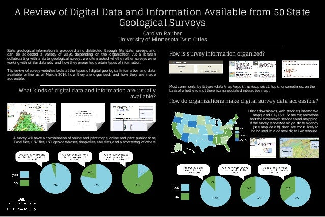 A Review of Digital Data and Information Available from 50 State Geological Surveys Carolyn Rauber University of Minnesota...