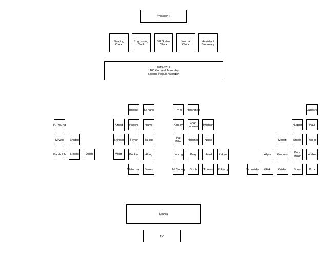 2014 senate floor revised seating chart