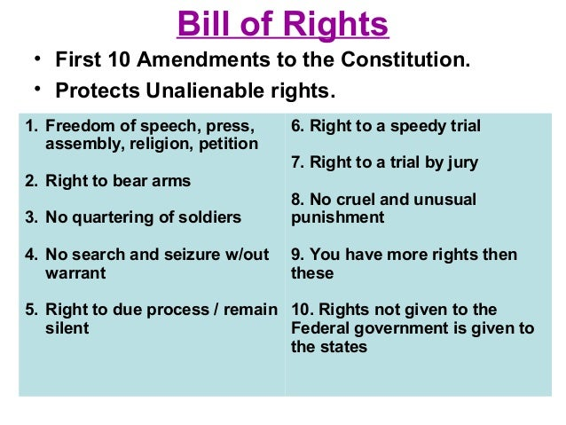 Amendment 10 Of The Bill Of Rights 2014 staar review