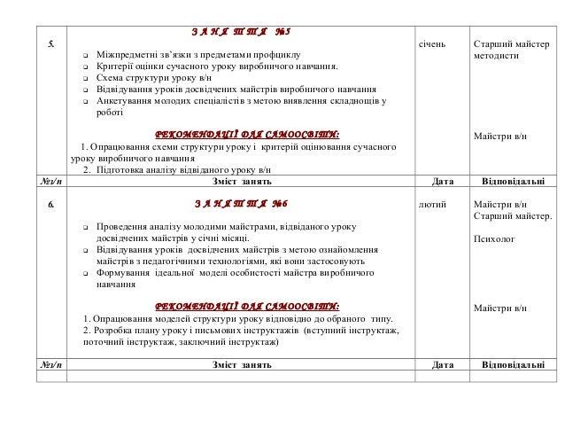 Схема структури уроку в/н
