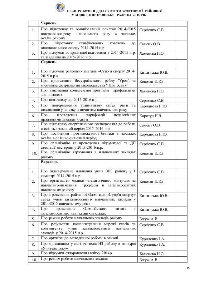 тарифікація медичних працівників 2014-2015 бланк - фото 4