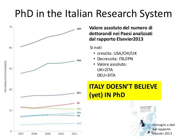 Phd thesis italy